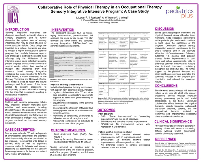 Collaboration PT and OT Research